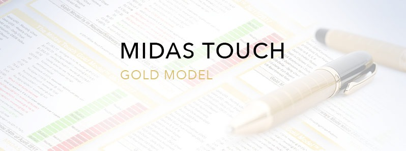 blog-header-midas-touch-gold-model-a