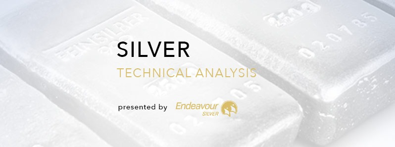 049 18 Silver Fundamentals Part 1 Technical Analysis 6th Of June 2018 Cryptocurrency Gold Analytics Midas Touch Consulting