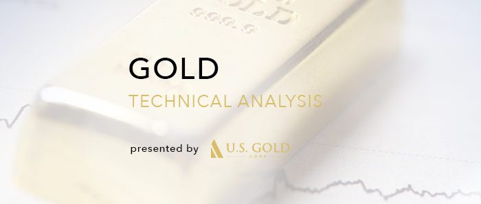 blog-header-midas-touch-gold-technical-analysis-usgold-a