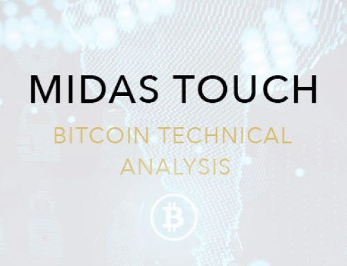 #026/18 Bitcoin Technical Analysis 21st April 2018