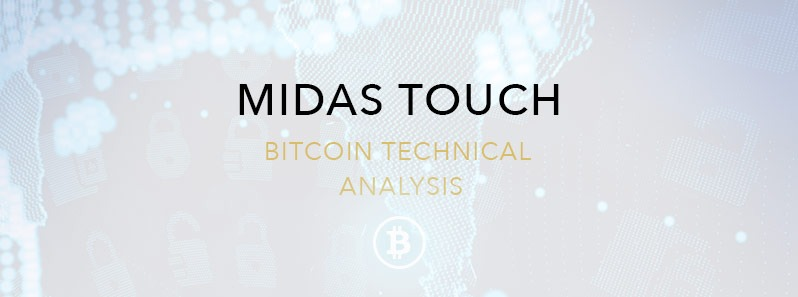 blog-header-midas-touch-bitcoin-technical-analysis