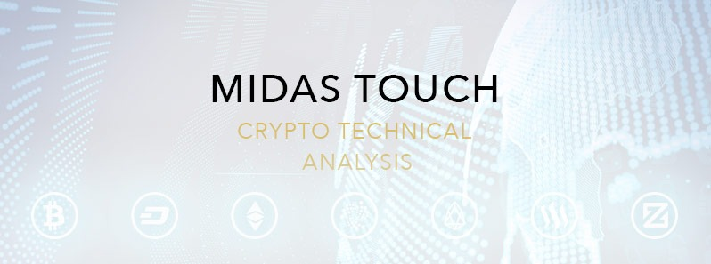 blog-header-midas-touch-crypto-technical-analysis