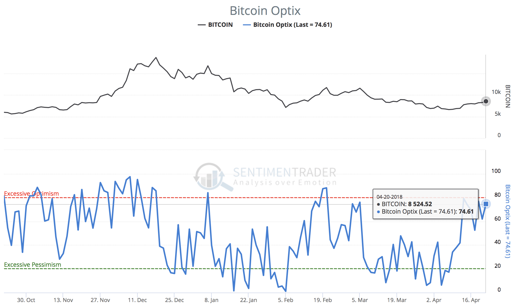 Bitcoin Optix 210418