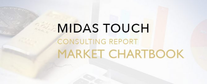 blog-header-midas-touch-market-chartbook