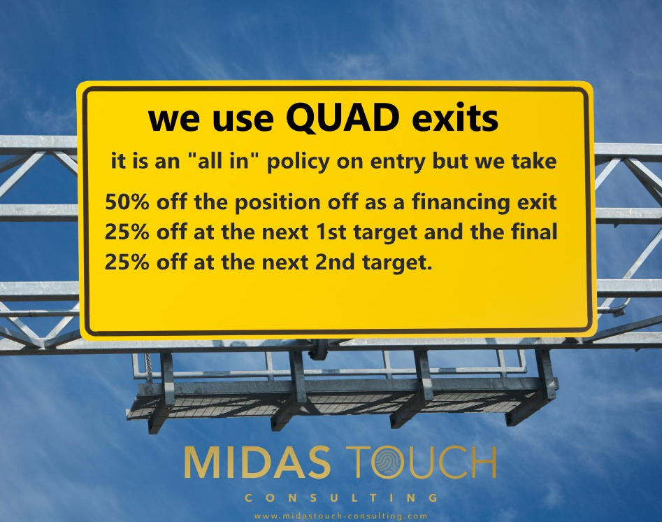 "Midas Touch Consulting, ""Quad Exit Profit Taking"", © Korbinian ""Coby"" Koller"