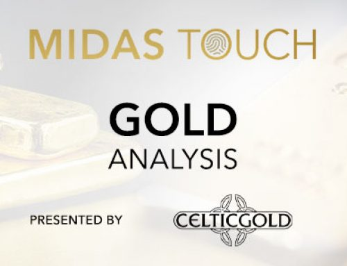October 27th 2019, Gold –  Technical Analysis