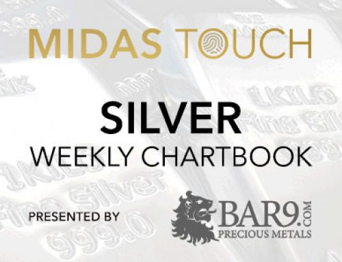 July 16th 2020, Silver Chartbook – Pain avoiding, pleasure seeking