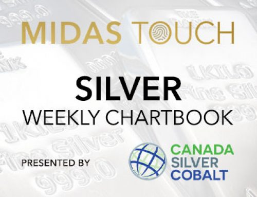 October 23rd 2020, Silver Chartbook – Silver, shine on me