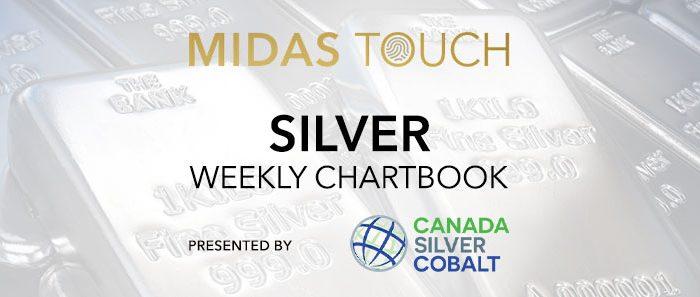 blog-header-silver-canadasilvercobalt