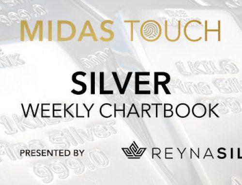 April 9th 2021, Silver Chartbook – Silver leading Gold