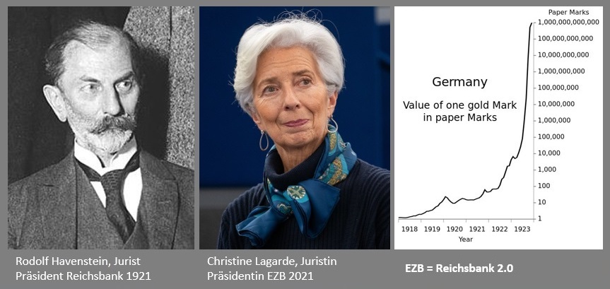 ECB = Reichsbank 2.0 as of July 8th, 2021. ©Stefan Schmidt